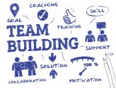Does Team Building Work?